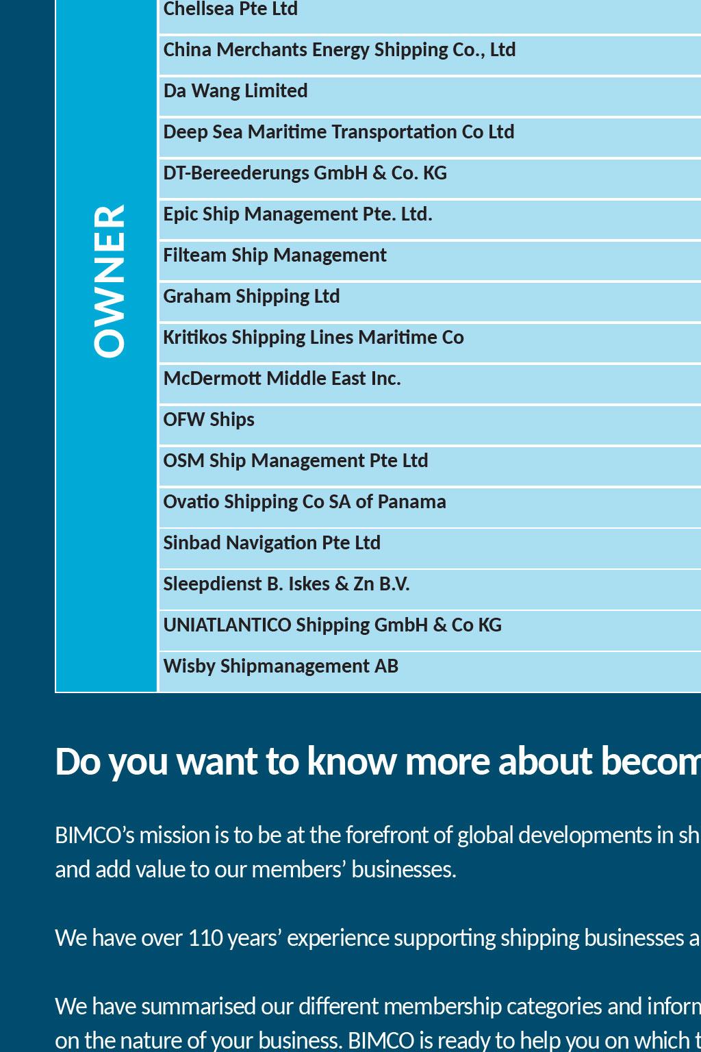 Members - BIMCO Bulletin